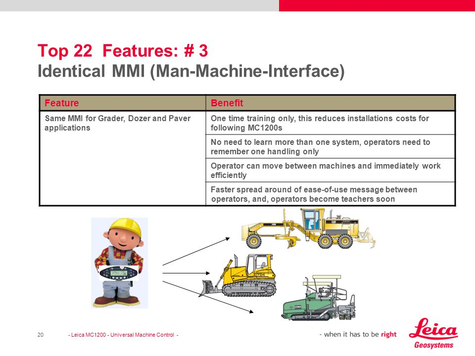Top 22 Features: # 3 Identical MMI (Man-Machine-Interface)