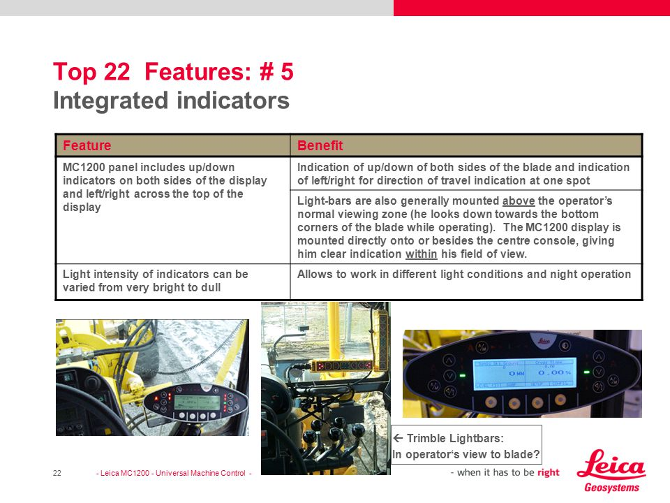 Top 22 Features: # 5 Integrated indicators