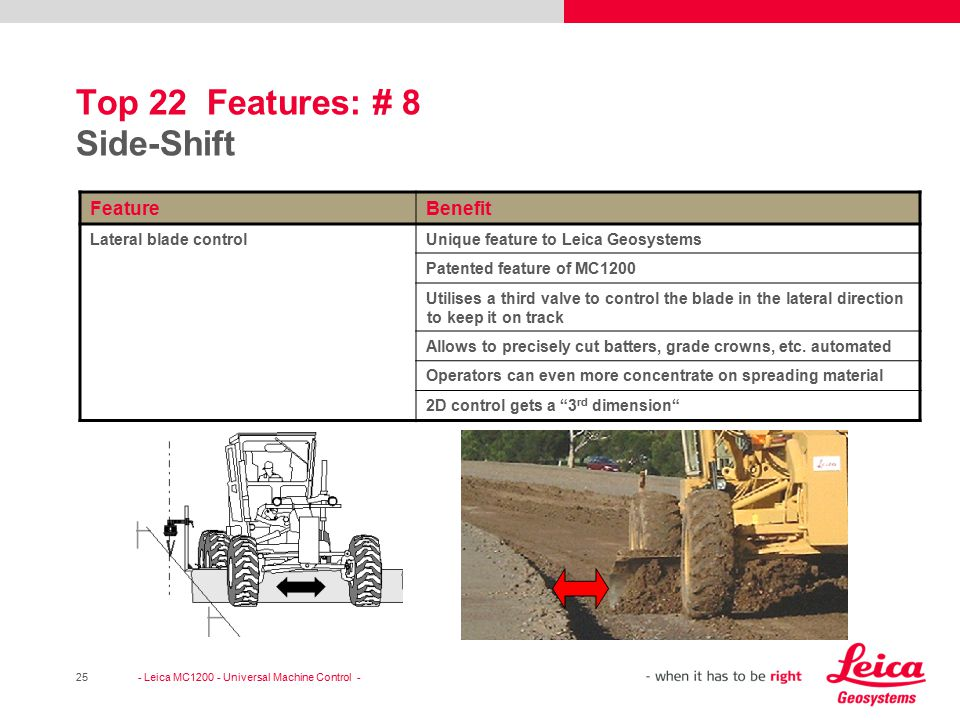 Top 22 Features: # 8 Side-Shift