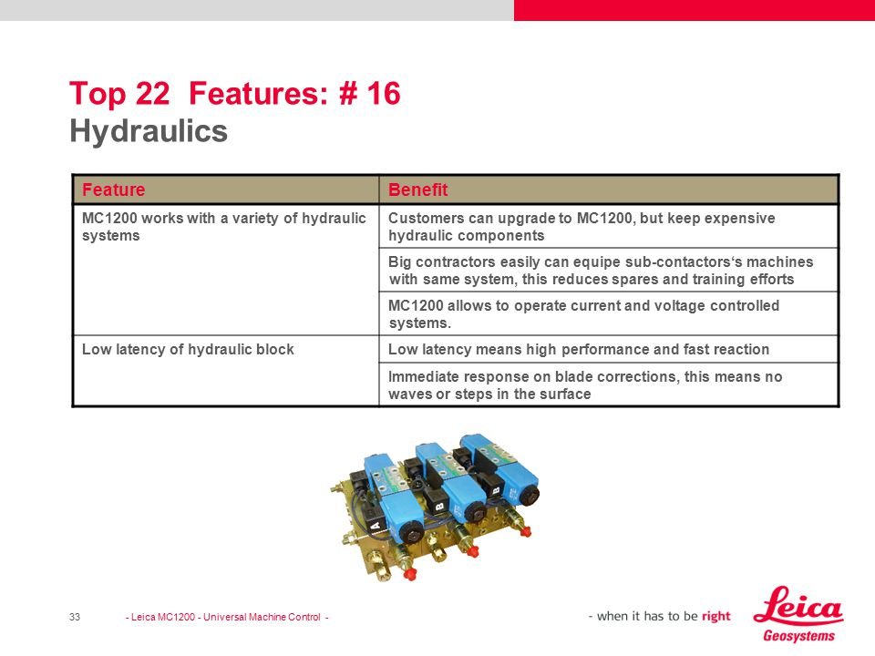 Top 22 Features: # 16 Hydraulics