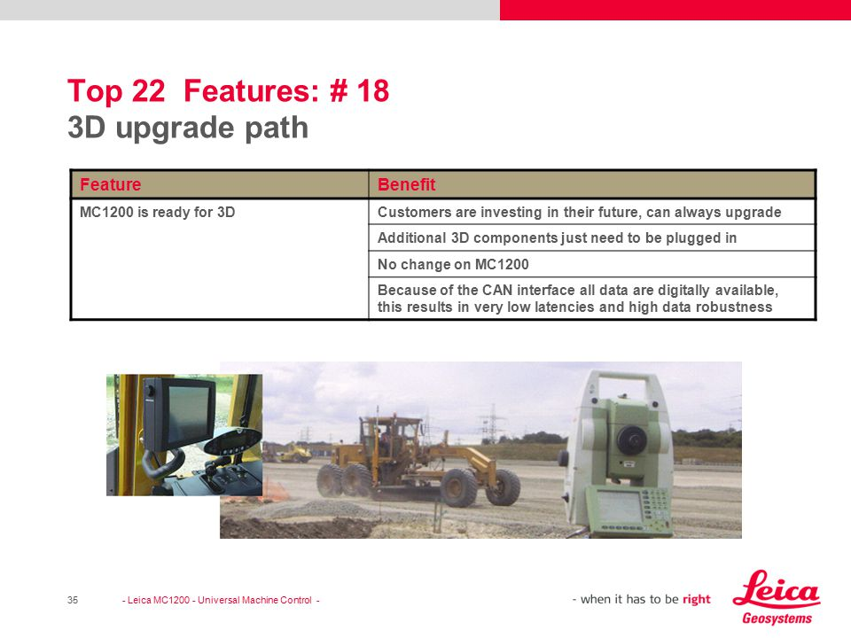 Top 22 Features: # 18 3D upgrade path