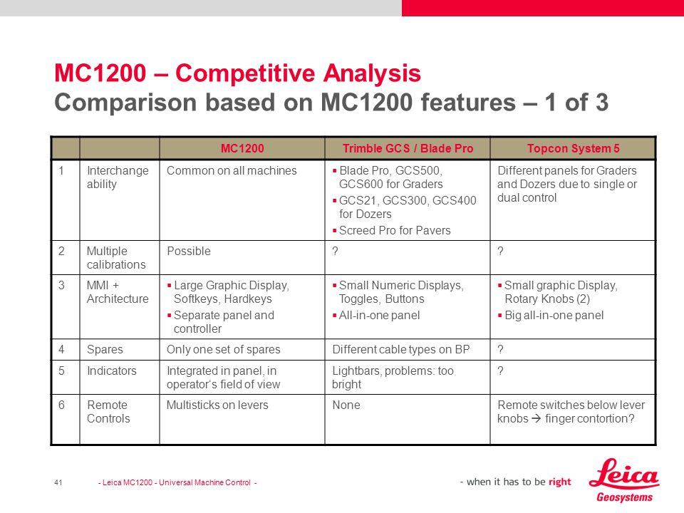 MC1200 – Competitive Analysis Comparison based on MC1200 features – 1 of 3