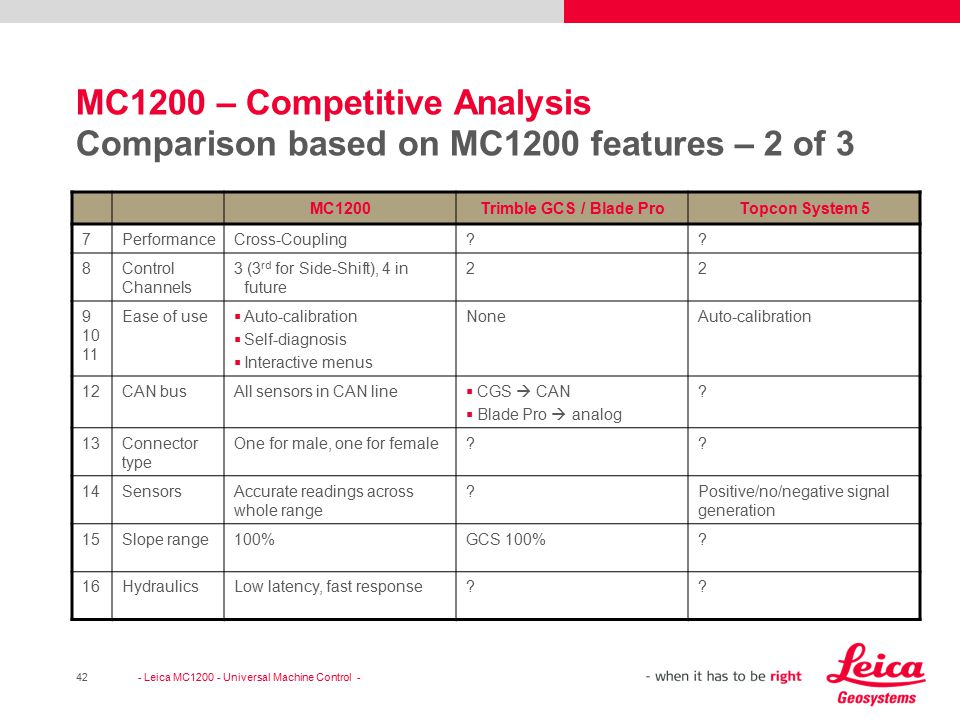 MC1200 – Competitive Analysis Comparison based on MC1200 features – 2 of 3
