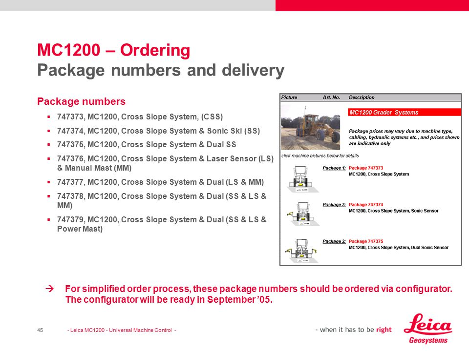 MC1200 – Ordering Package numbers and delivery