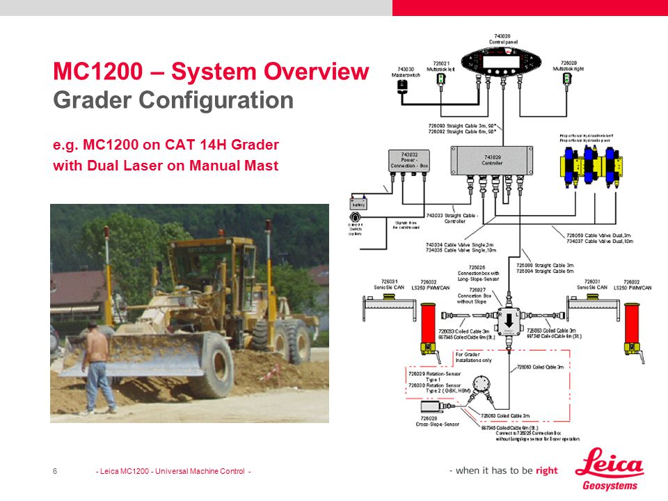 MC1200 – System Overview Grader Configuration