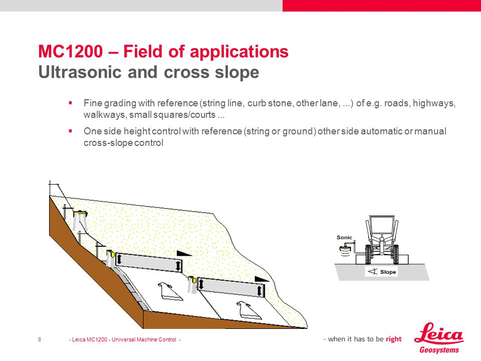 MC1200 – Field of applications Ultrasonic and cross slope