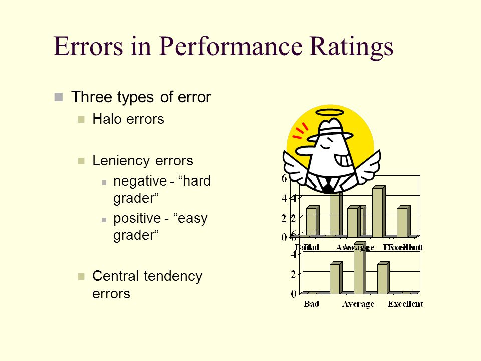 Errors in Performance Ratings