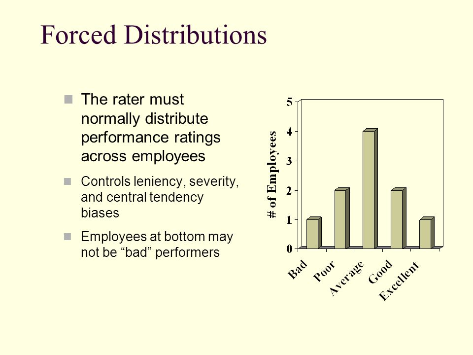 Forced Distributions The rater must normally distribute performance ratings across employees.