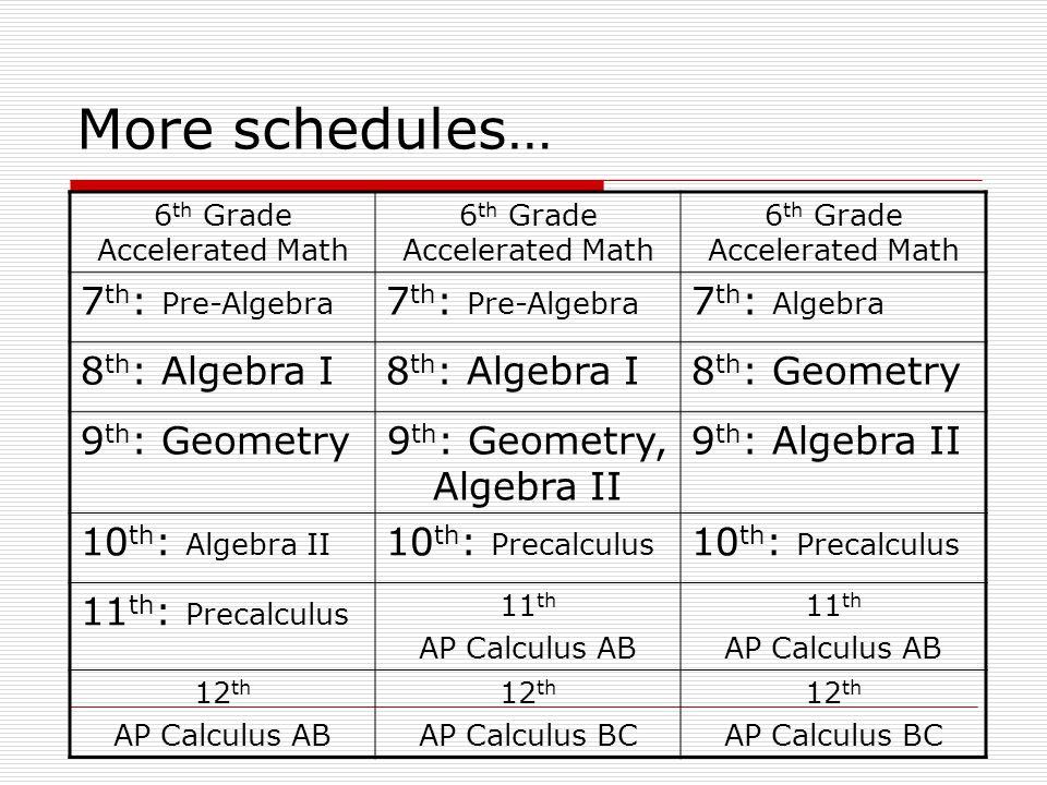 Algebra For 9th Grade aprita – Math Worksheets 9th Grade Algebra