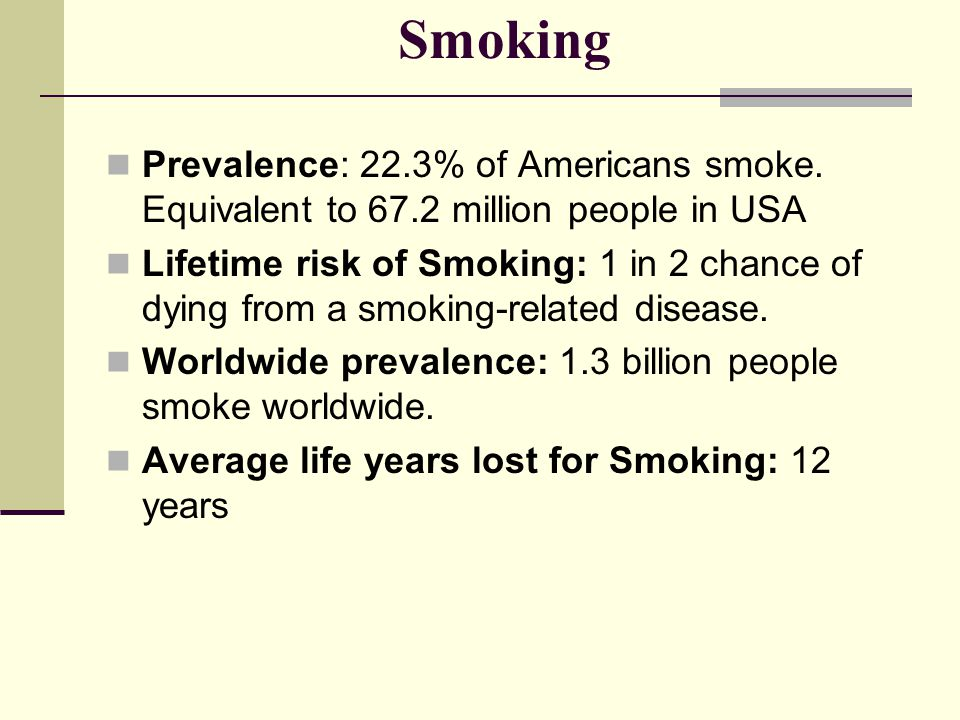 Smoking Prevalence: 22.3% of Americans smoke. Equivalent to 67.2 million people in USA.