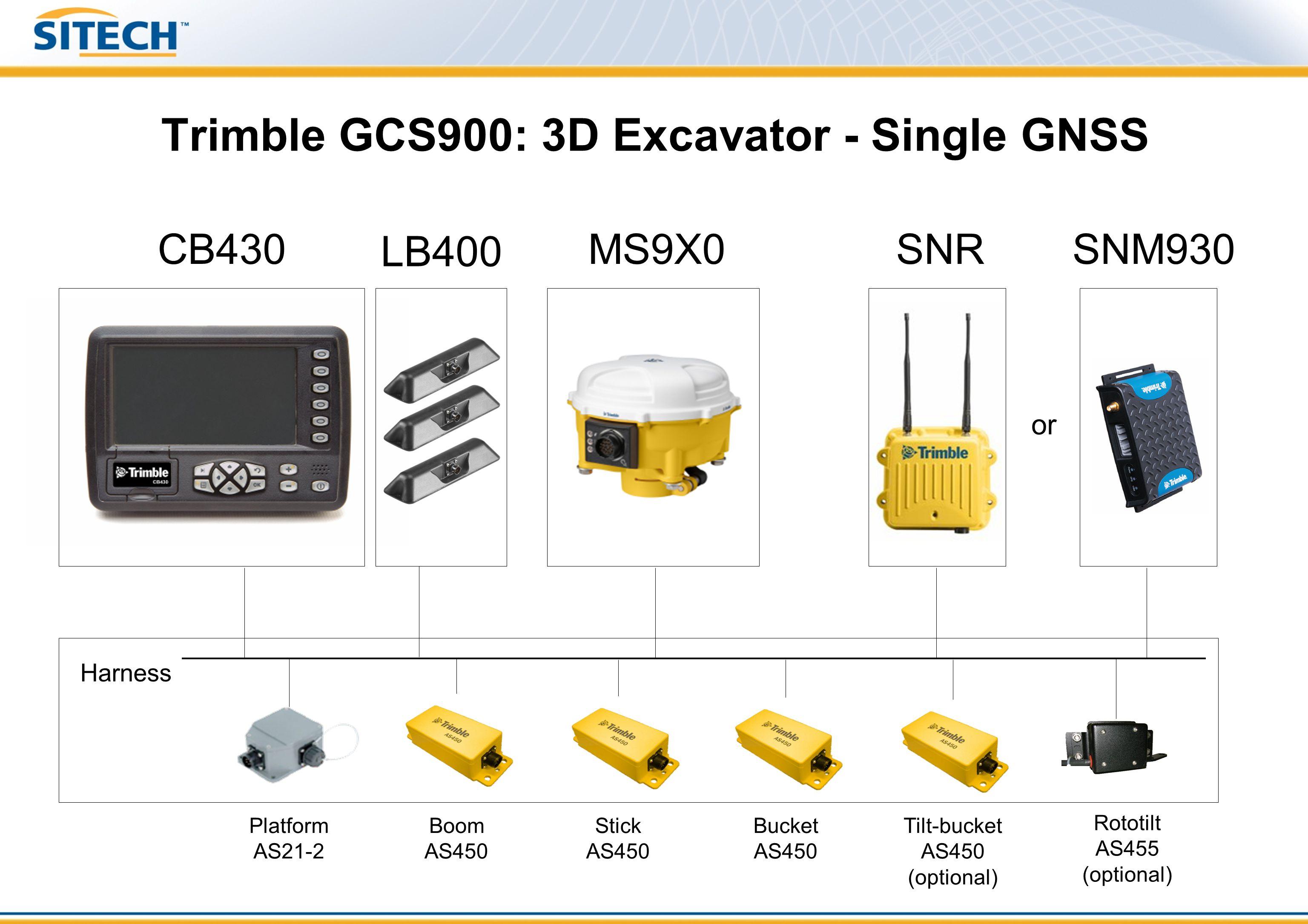 Trimble GCS900: 3D Excavator - Single GNSS