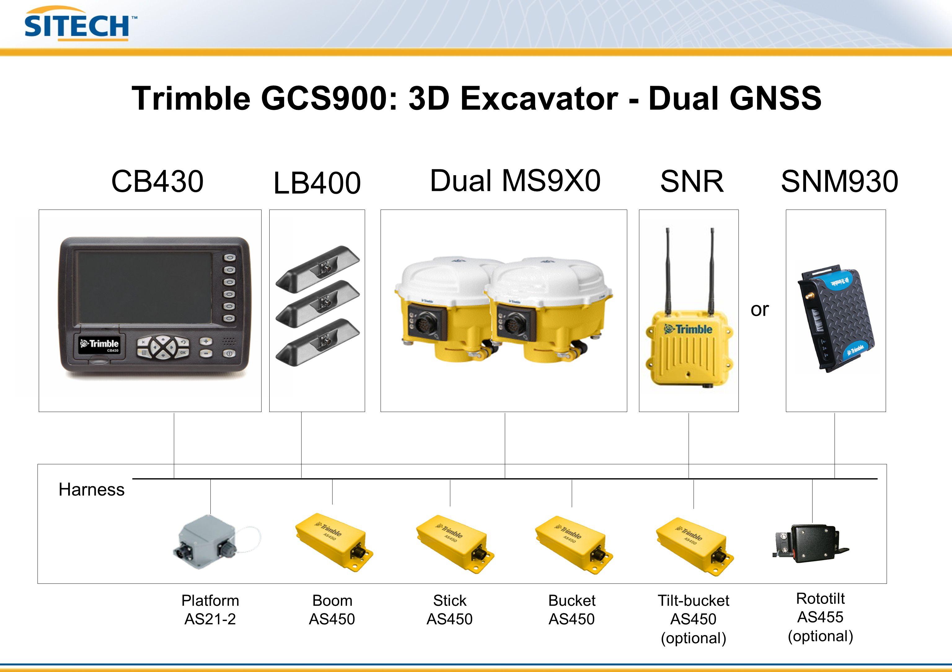 Trimble GCS900: 3D Excavator - Dual GNSS