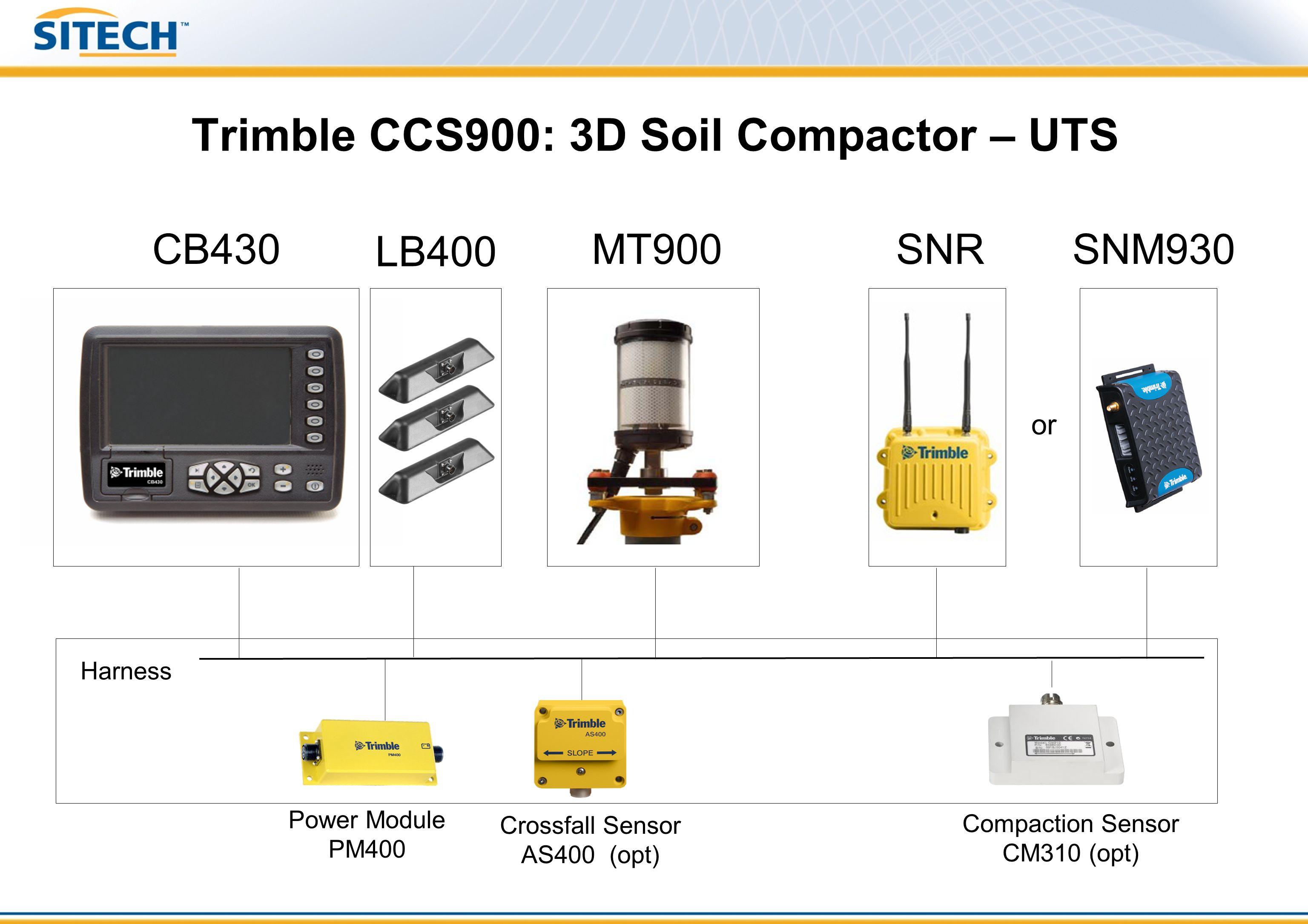 Trimble CCS900: 3D Soil Compactor – UTS
