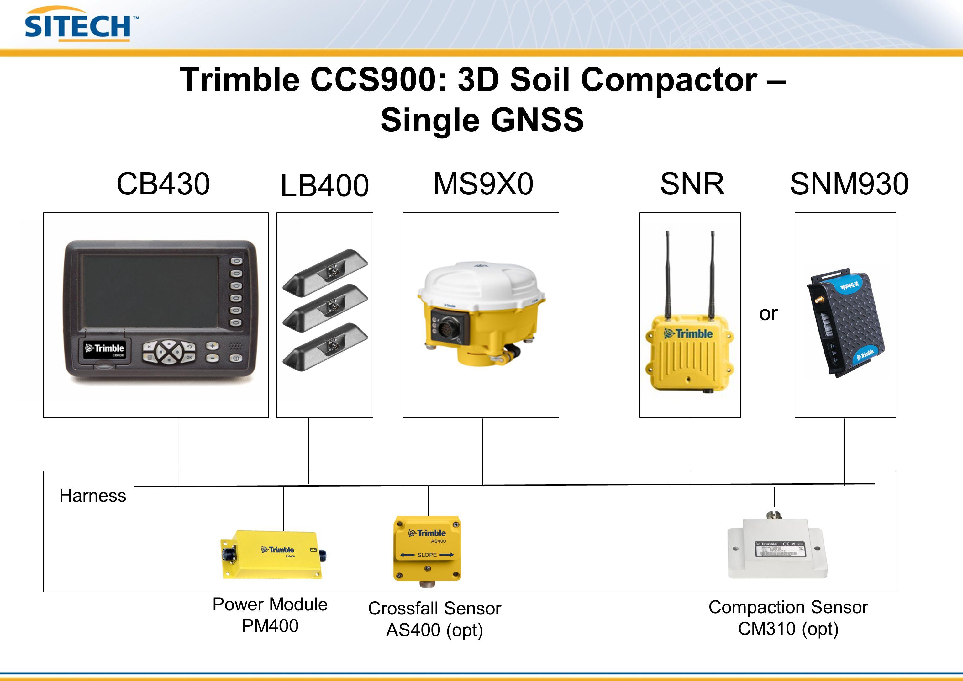 Trimble CCS900: 3D Soil Compactor – Single GNSS