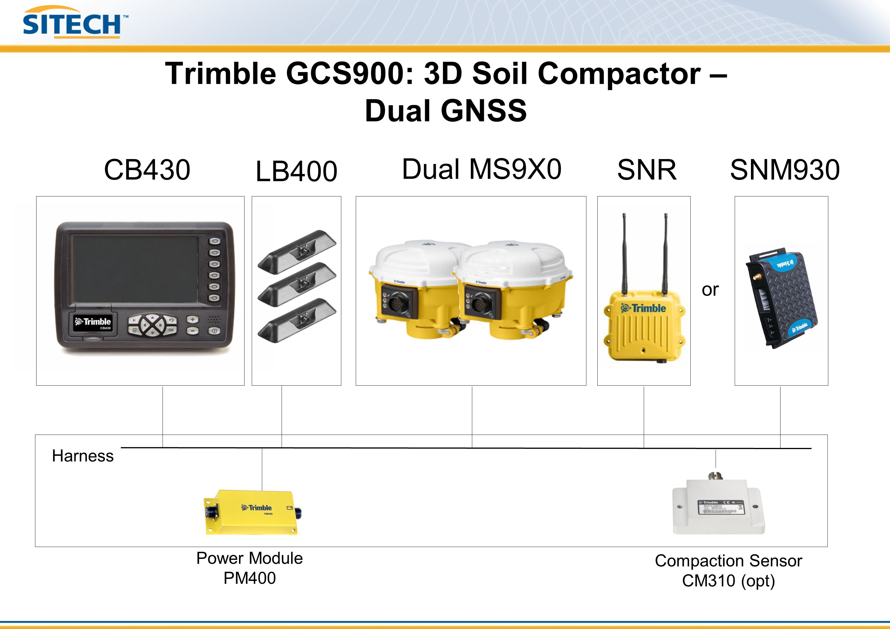 Trimble GCS900: 3D Soil Compactor – Dual GNSS