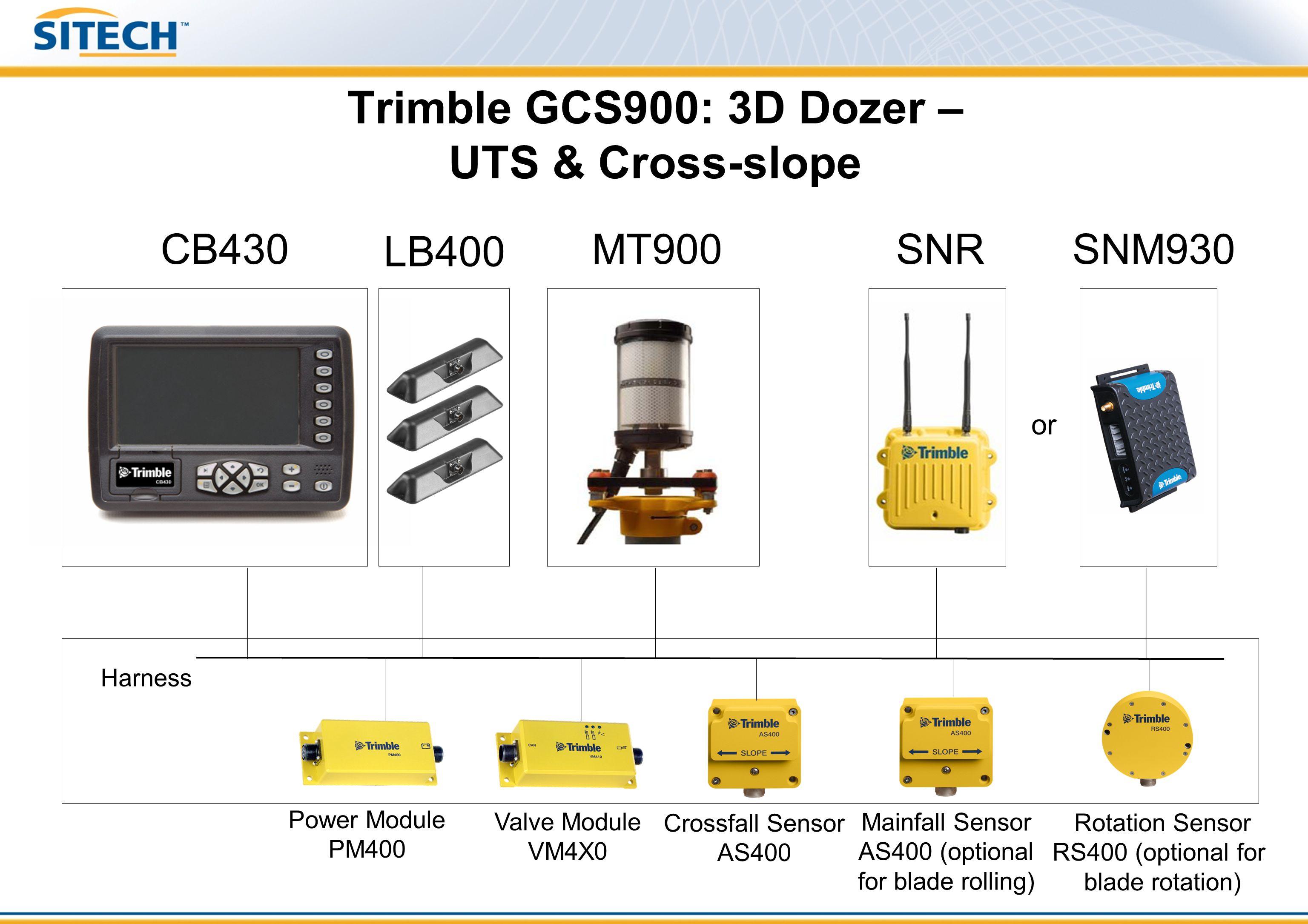 Trimble GCS900: 3D Dozer – UTS & Cross-slope