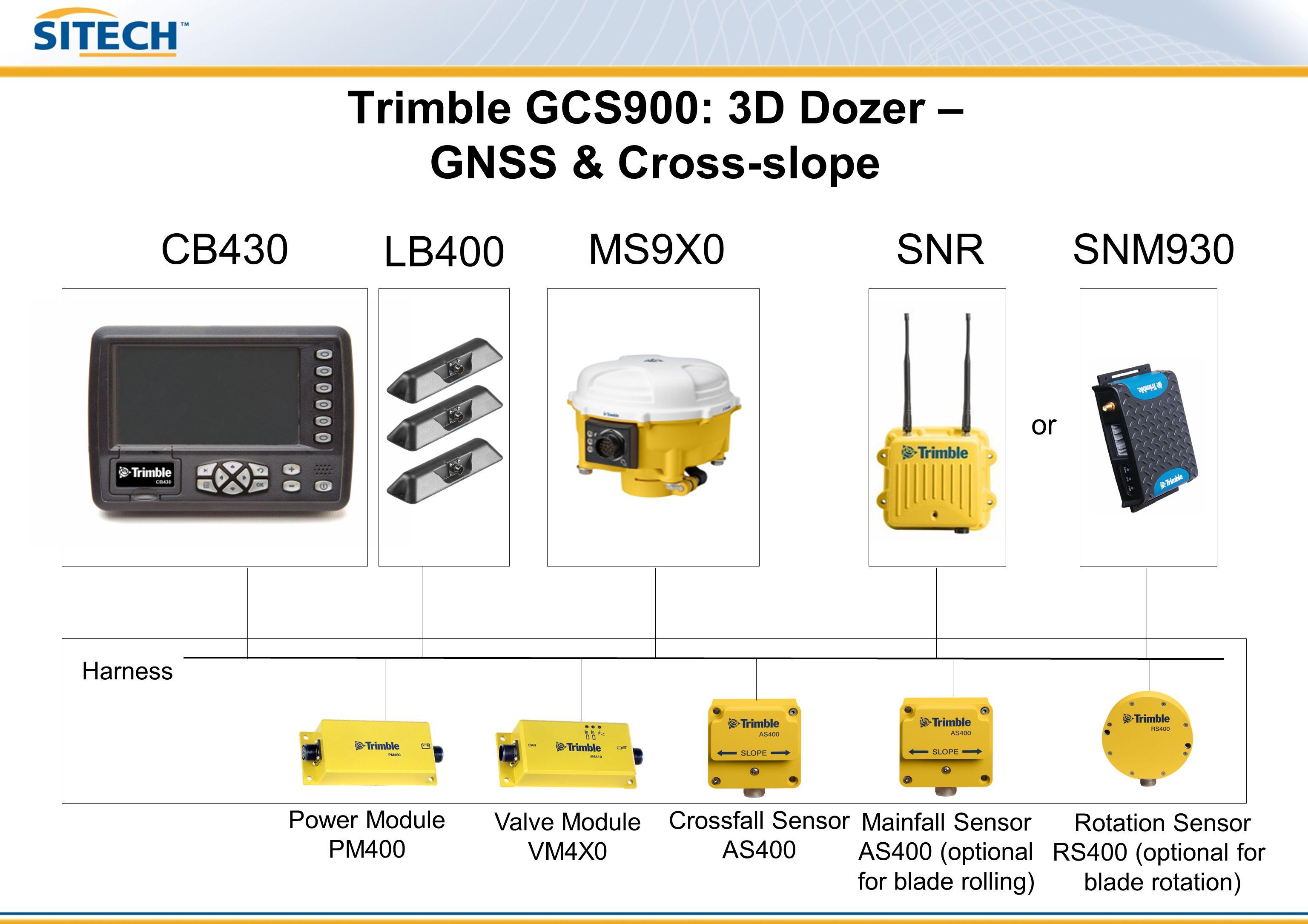 Trimble GCS900: 3D Dozer – GNSS & Cross-slope