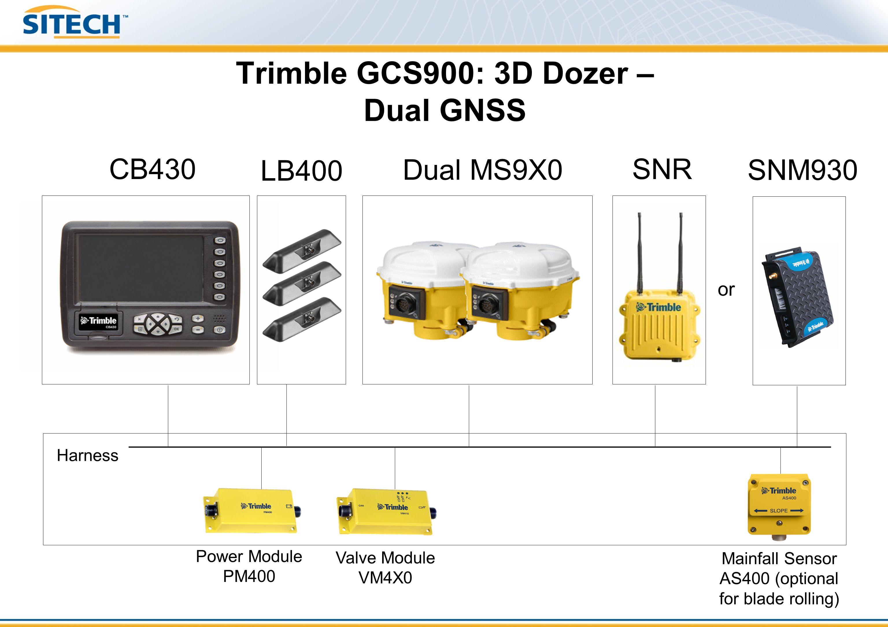 Trimble GCS900: 3D Dozer – Dual GNSS