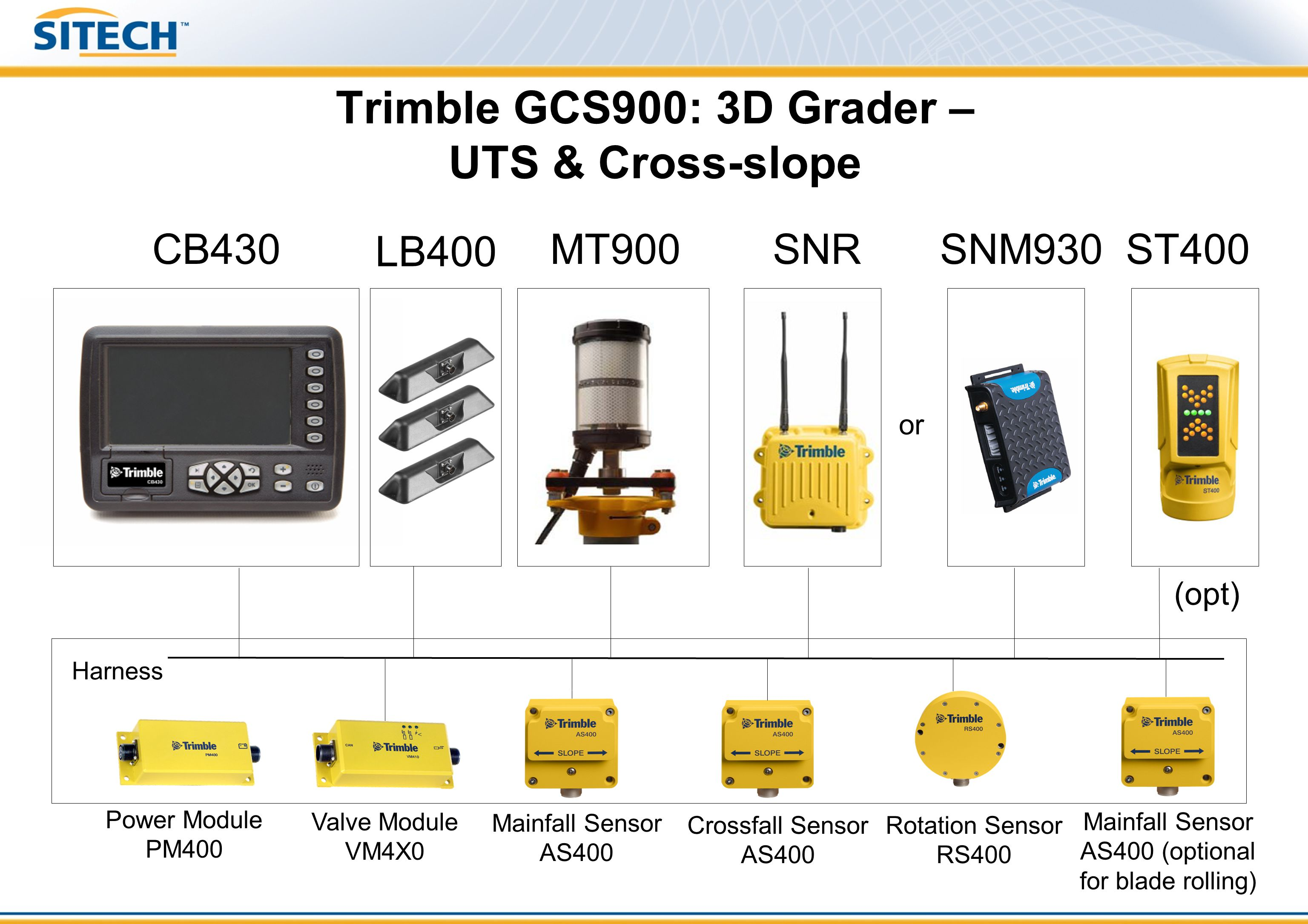 Trimble GCS900: 3D Grader – UTS & Cross-slope