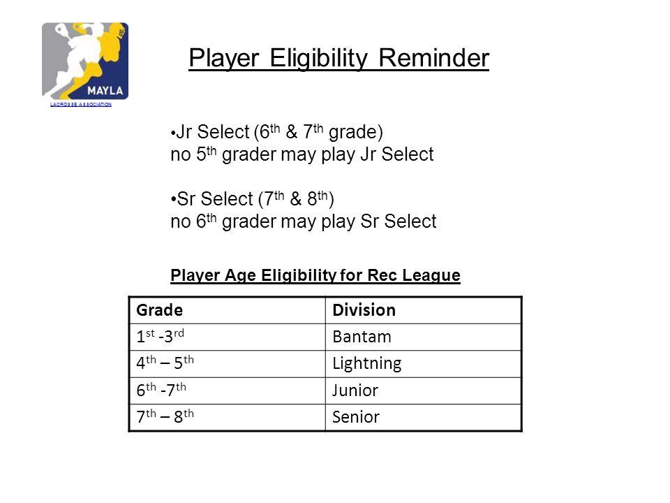 Player Eligibility Reminder