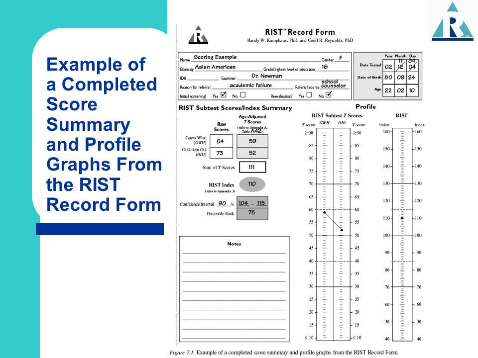 Example of a Completed Score Summary and Profile Graphs From the RIST Record Form