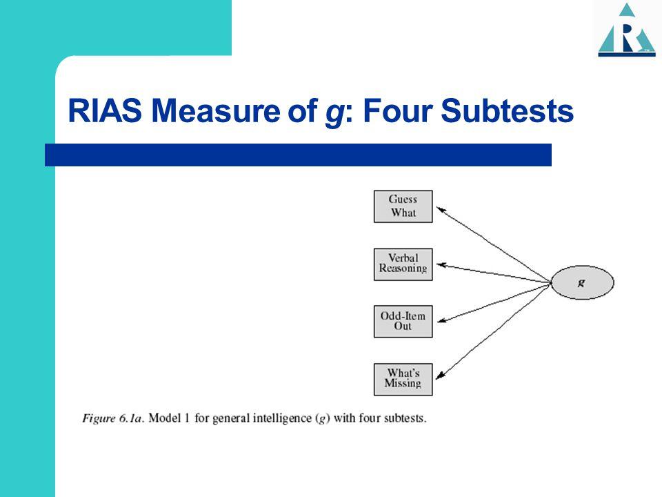 RIAS Measure of g: Four Subtests