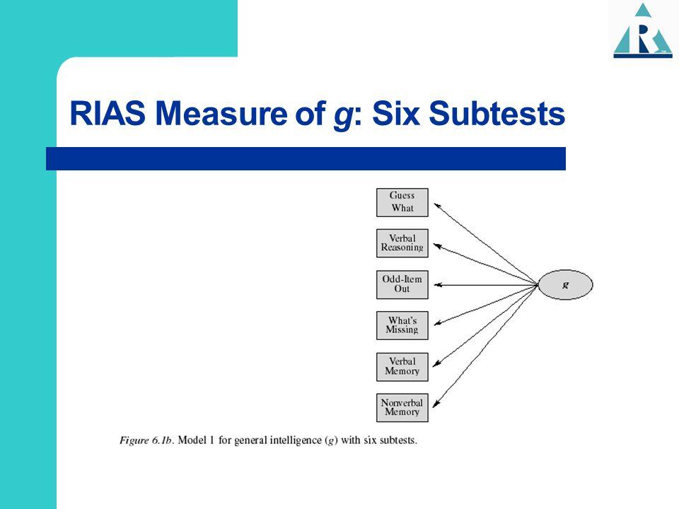 RIAS Measure of g: Six Subtests