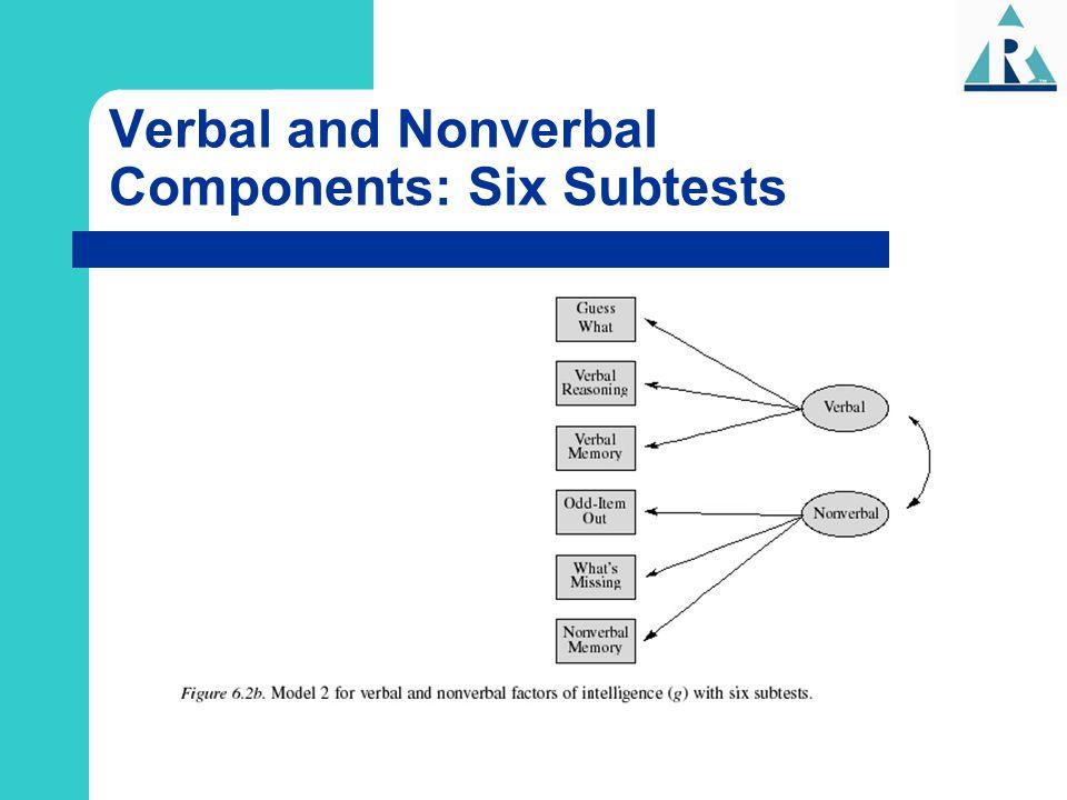 Verbal and Nonverbal Components: Six Subtests