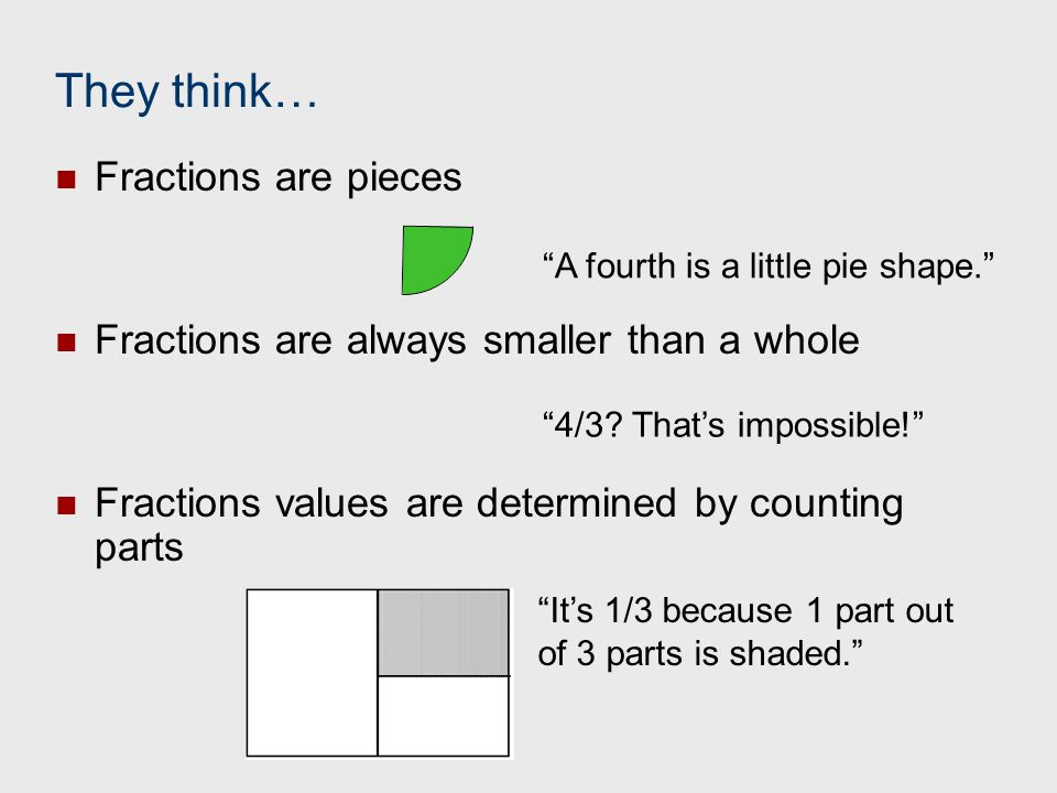 They think… Fractions are pieces