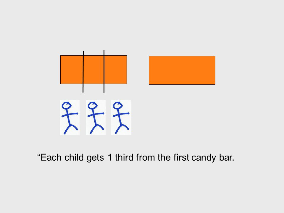 Each child gets 1 third from the first candy bar.