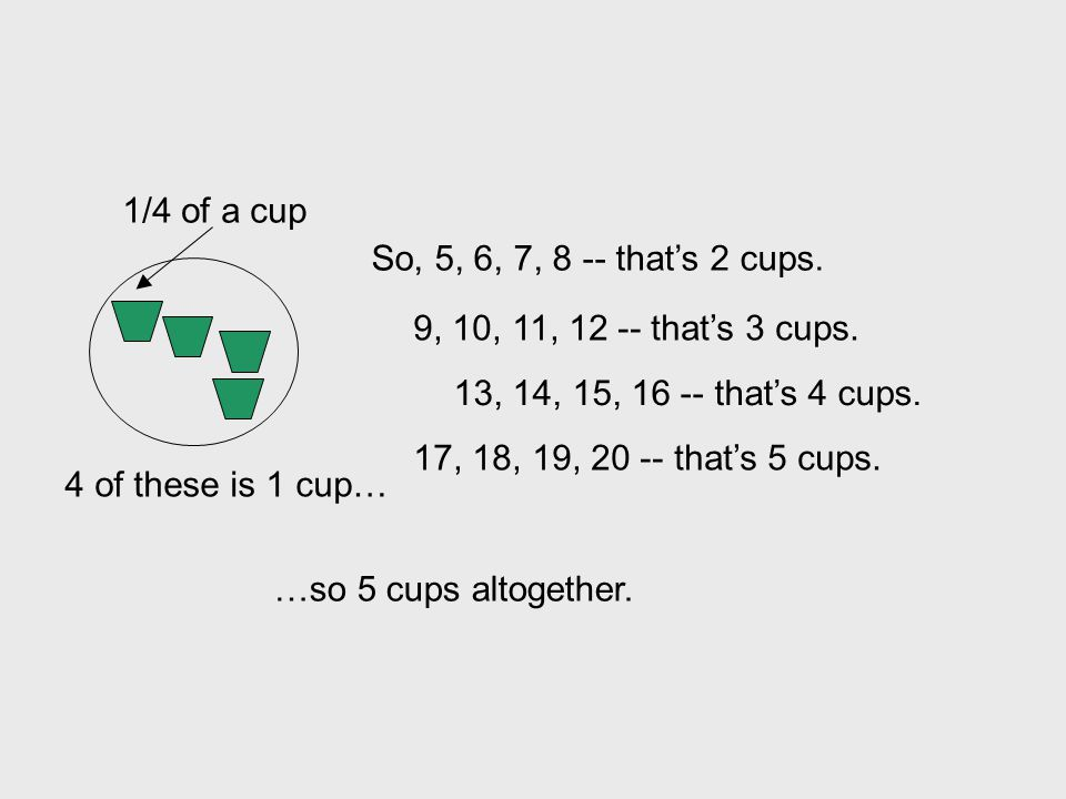 1/4 of a cup So, 5, 6, 7, 8 -- that's 2 cups. 9, 10, 11, 12 -- that's 3 cups. 13, 14, 15, 16 -- that's 4 cups.