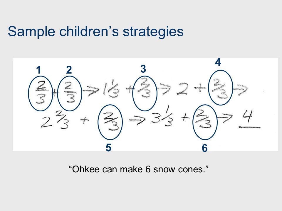 Sample children's strategies