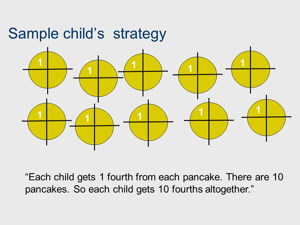 Sample child's strategy