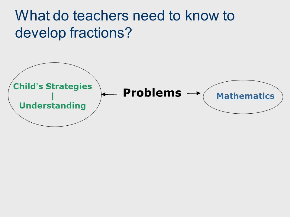 What do teachers need to know to develop fractions