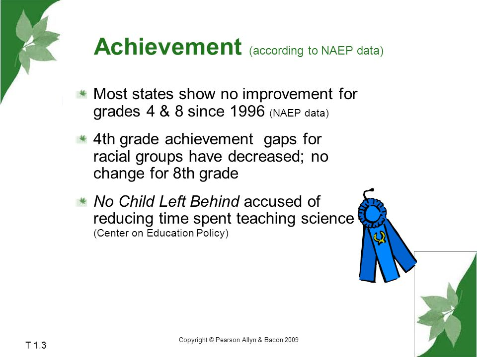Achievement (according to NAEP data)