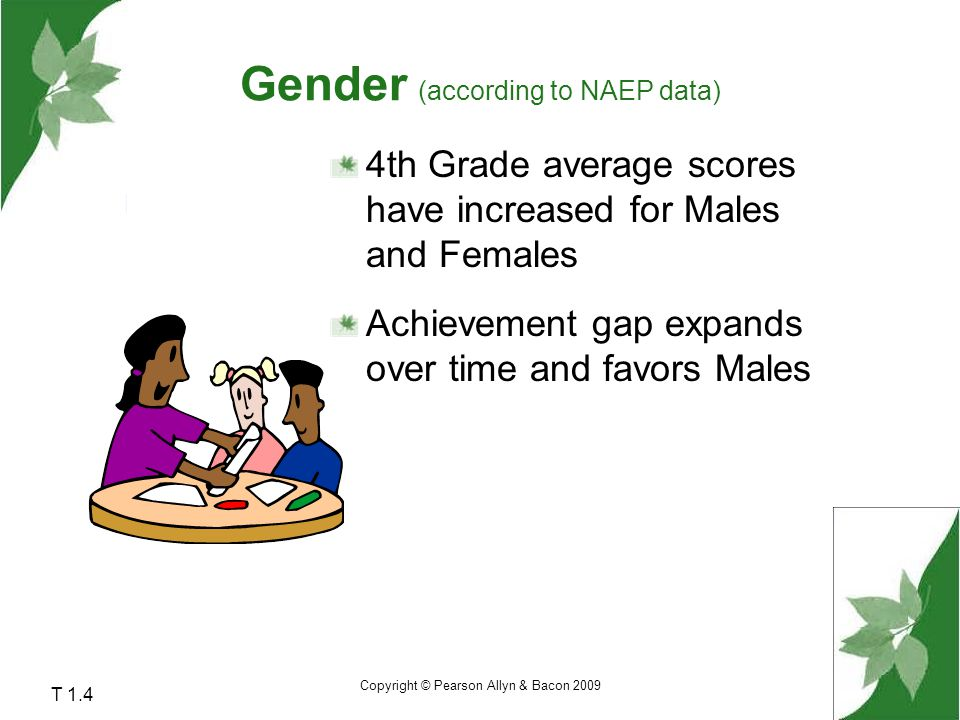 Gender (according to NAEP data)