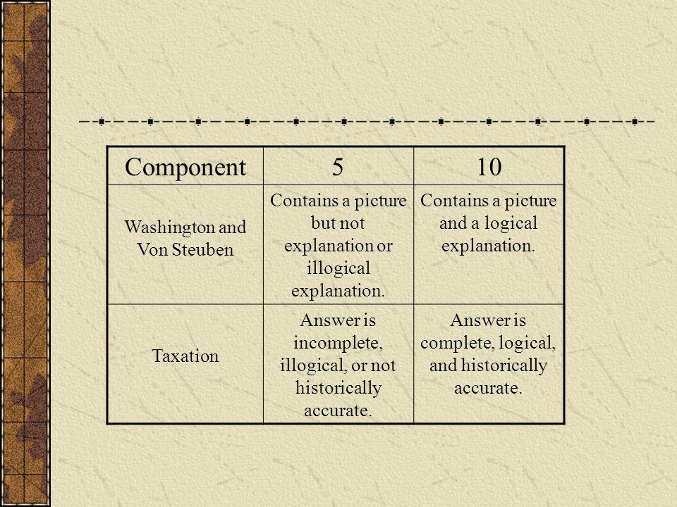 Component 5 10 Washington and Von Steuben