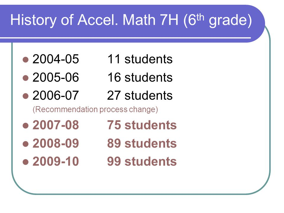 History of Accel. Math 7H (6th grade)