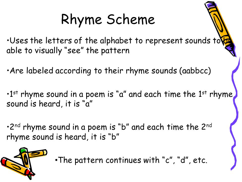Rhyme Scheme Uses the letters of the alphabet to represent sounds to be able to visually see the pattern.