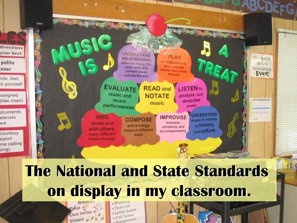 The National and State Standards on display in my classroom.