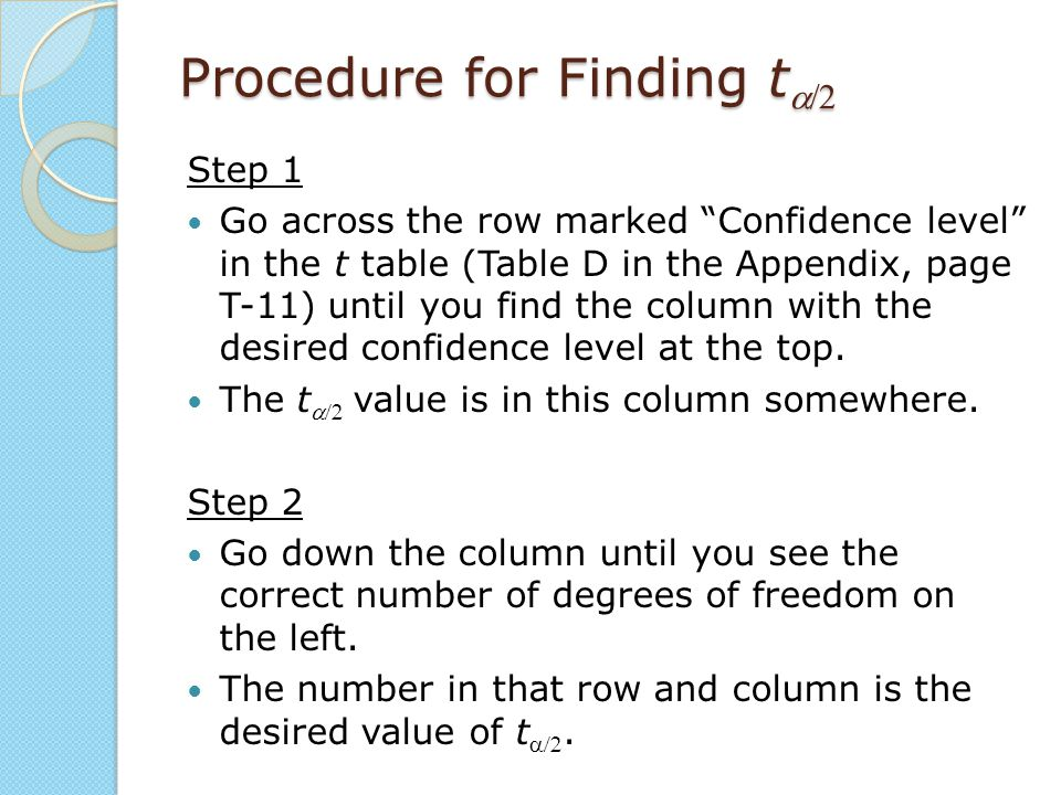 Procedure for Finding ta/2