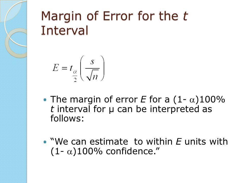 Margin of Error for the t Interval