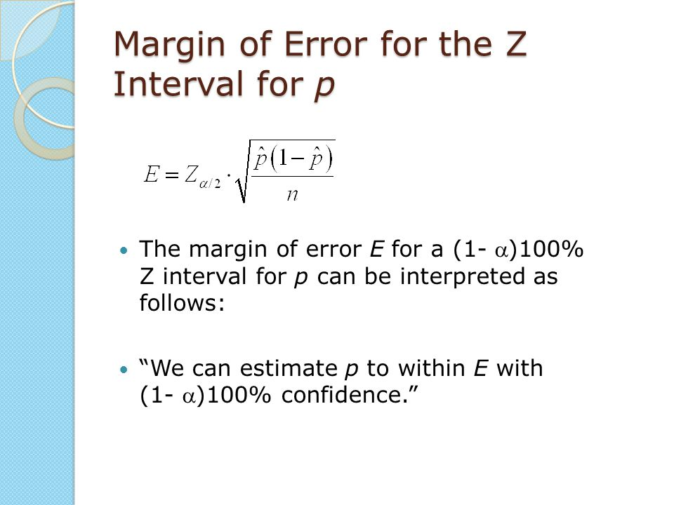 Margin of Error for the Z Interval for p