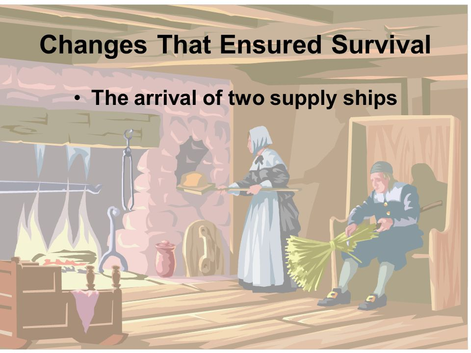 Changes That Ensured Survival