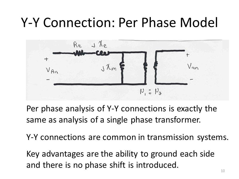 Y-Y Connection: Per Phase Model