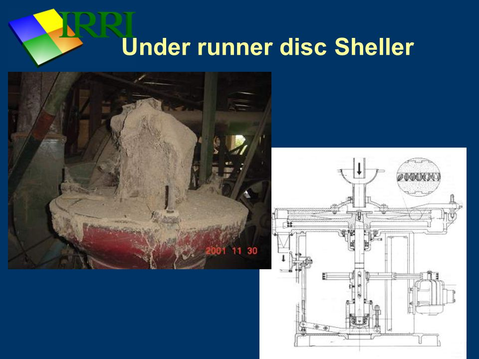 Under runner disc Sheller