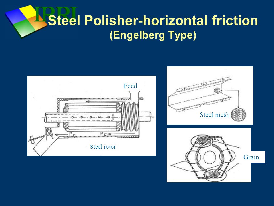 Steel Polisher-horizontal friction (Engelberg Type)
