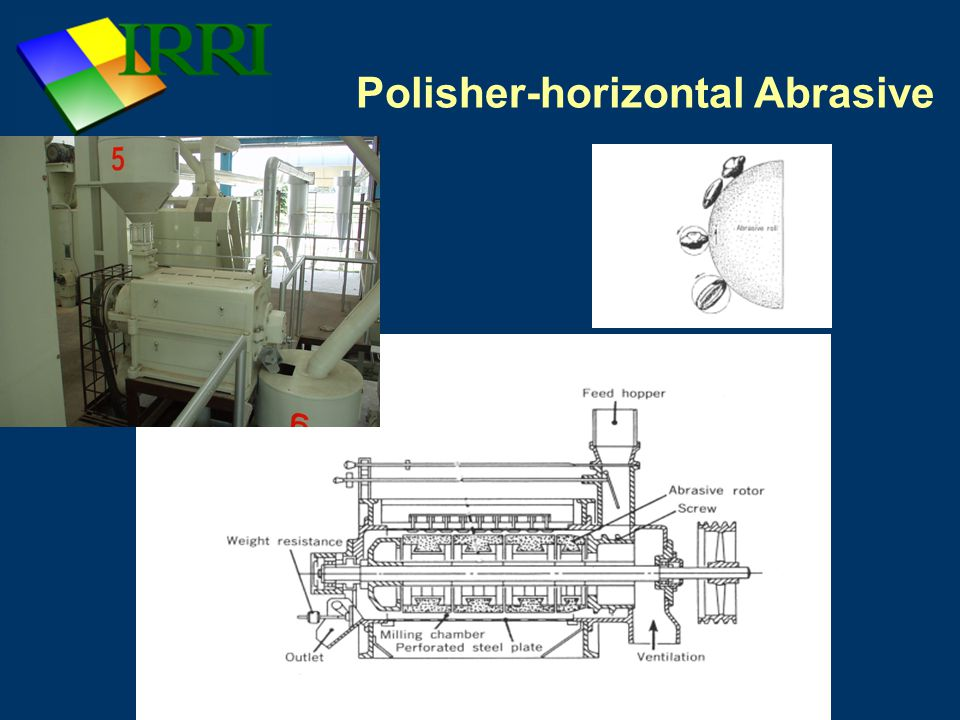 Polisher-horizontal Abrasive