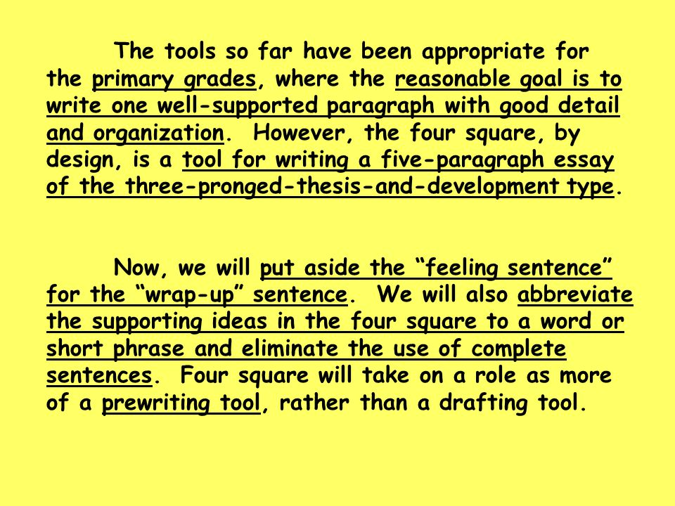 The tools so far have been appropriate for the primary grades, where the reasonable goal is to write one well-supported paragraph with good detail and organization. However, the four square, by design, is a tool for writing a five-paragraph essay of the three-pronged-thesis-and-development type.