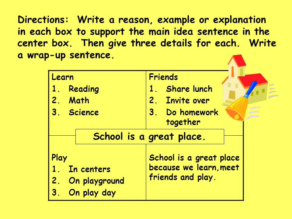 Directions: Write a reason, example or explanation in each box to support the main idea sentence in the center box. Then give three details for each. Write a wrap-up sentence.